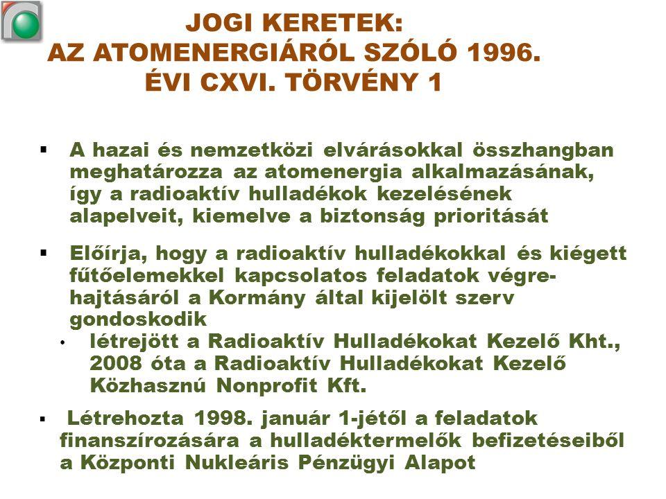 JOGI KERETEK: AZ ATOMENERGIÁRÓL SZÓLÓ 1996. ÉVI CXVI. TÖRVÉNY 1  A hazai és nemzetközi elvárásokkal összhangban meghatározza az atomenergia alkalmazá