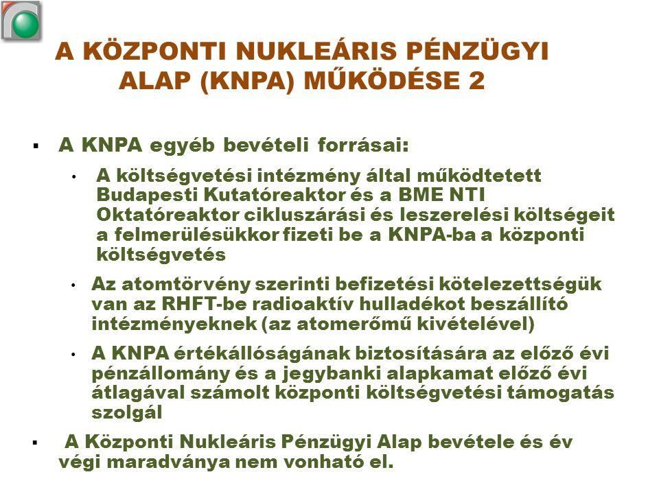 A KÖZPONTI NUKLEÁRIS PÉNZÜGYI ALAP (KNPA) MŰKÖDÉSE 2  A KNPA egyéb bevételi forrásai: A költségvetési intézmény által működtetett Budapesti Kutatórea