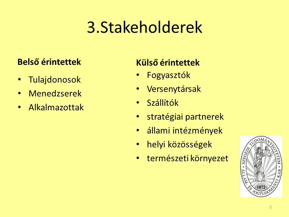 3.Stakeholderek Belső érintettek Tulajdonosok Menedzserek Alkalmazottak Külső érintettek Fogyasztók Versenytársak Szállítók stratégiai partnerek állami intézmények helyi közösségek természeti környezet 5