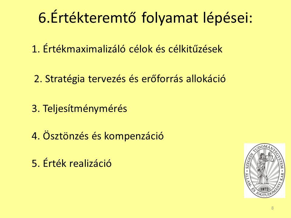 6.Értékteremtő folyamat lépései: 8 1. Értékmaximalizáló célok és célkitűzések 2. Stratégia tervezés és erőforrás allokáció 3. Teljesítménymérés 4. Ösz