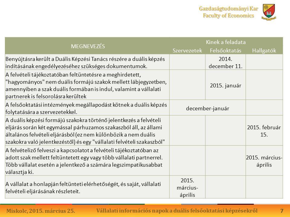 7 Gazdaságtudományi Kar Faculty of Economics MEGNEVEZÉS Kinek a feladata SzervezetekFelsőoktatásHallgatók Benyújtásra került a Duális Képzési Tanács részére a duális képzés indításának engedélyezéséhez szükséges dokumentumok.