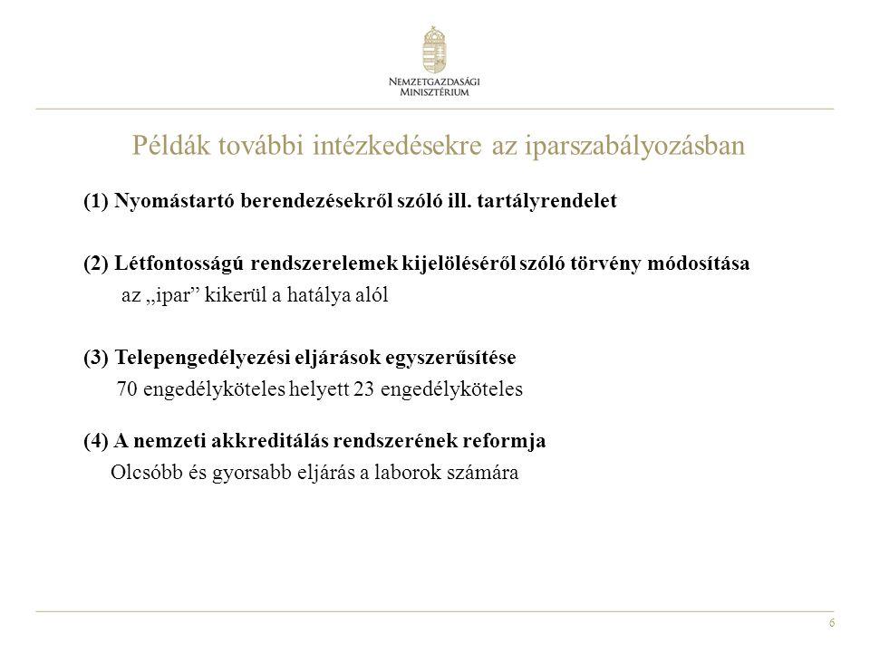 6 Példák további intézkedésekre az iparszabályozásban (1) Nyomástartó berendezésekről szóló ill.