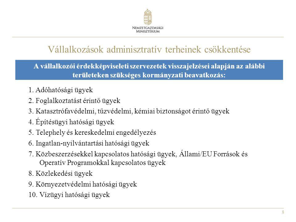8 Vállalkozások adminisztratív terheinek csökkentése 1.