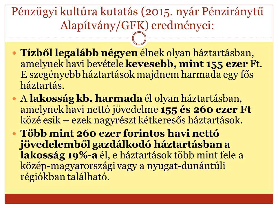 Pénzügyi kultúra kutatás (2015.