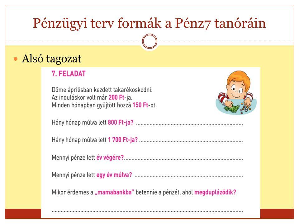 Pénzügyi terv formák a Pénz7 tanóráin Alsó tagozat