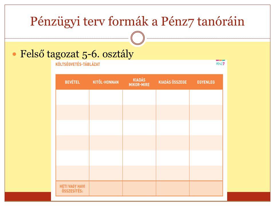 Pénzügyi terv formák a Pénz7 tanóráin Felső tagozat 5-6. osztály