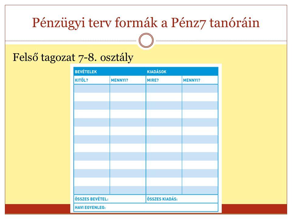 Pénzügyi terv formák a Pénz7 tanóráin Felső tagozat 7-8. osztály