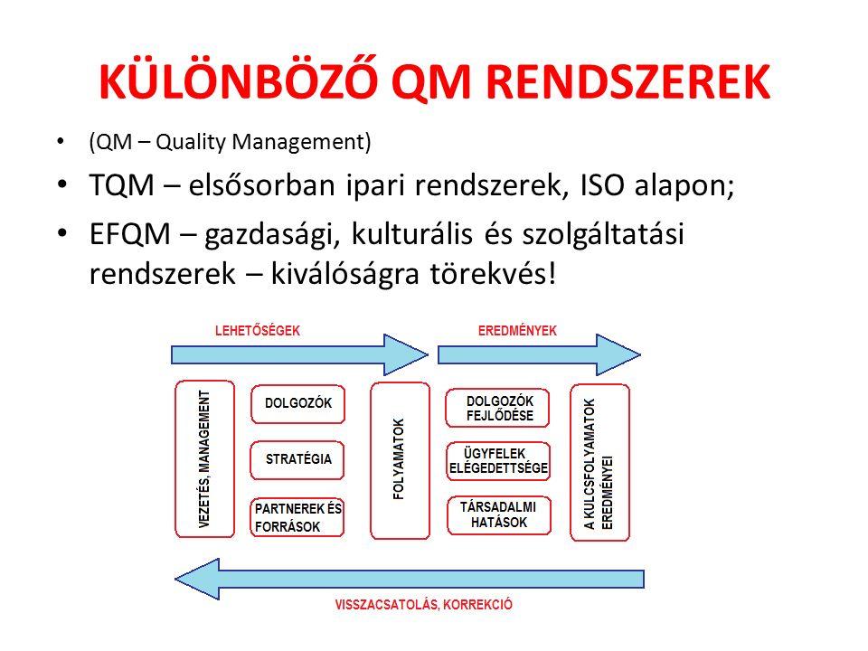 KÜLÖNBÖZŐ QM RENDSZEREK (QM – Quality Management) TQM – elsősorban ipari rendszerek, ISO alapon; EFQM – gazdasági, kulturális és szolgáltatási rendsze