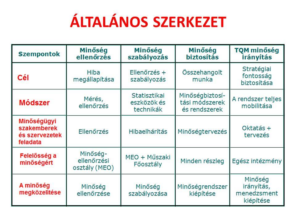 ÁLTALÁNOS SZERKEZET