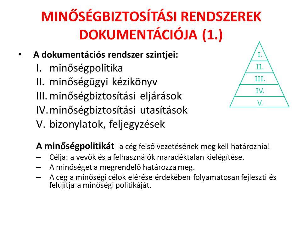 MINŐSÉGBIZTOSÍTÁSI RENDSZEREK DOKUMENTÁCIÓJA (1.) A dokumentációs rendszer szintjei: I.minőségpolitika II.minőségügyi kézikönyv III.minőségbiztosítási