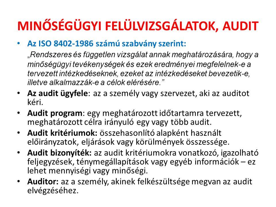 """MINŐSÉGÜGYI FELÜLVIZSGÁLATOK, AUDIT Az ISO 8402-1986 számú szabvány szerint: """"Rendszeres és független vizsgálat annak meghatározására, hogy a minőségügyi tevékenységek és ezek eredményei megfelelnek-e a tervezett intézkedéseknek, ezeket az intézkedéseket bevezetik-e, illetve alkalmazzák-e a célok elérésére. Az audit ügyfele: az a személy vagy szervezet, aki az auditot kéri."""