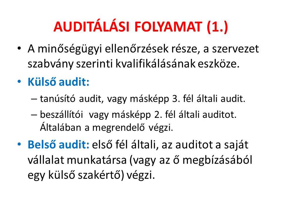AUDITÁLÁSI FOLYAMAT (1.) A minőségügyi ellenőrzések része, a szervezet szabvány szerinti kvalifikálásának eszköze. Külső audit: – tanúsító audit, vagy