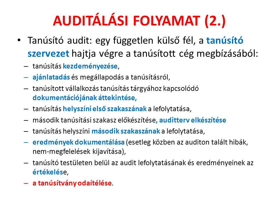 AUDITÁLÁSI FOLYAMAT (2.) Tanúsító audit: egy független külső fél, a tanúsító szervezet hajtja végre a tanúsított cég megbízásából: – tanúsítás kezdemé