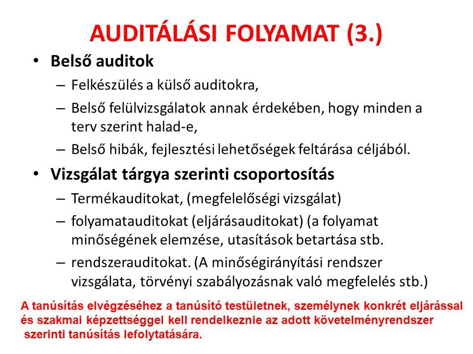 AUDITÁLÁSI FOLYAMAT (3.) Belső auditok – Felkészülés a külső auditokra, – Belső felülvizsgálatok annak érdekében, hogy minden a terv szerint halad-e, – Belső hibák, fejlesztési lehetőségek feltárása céljából.