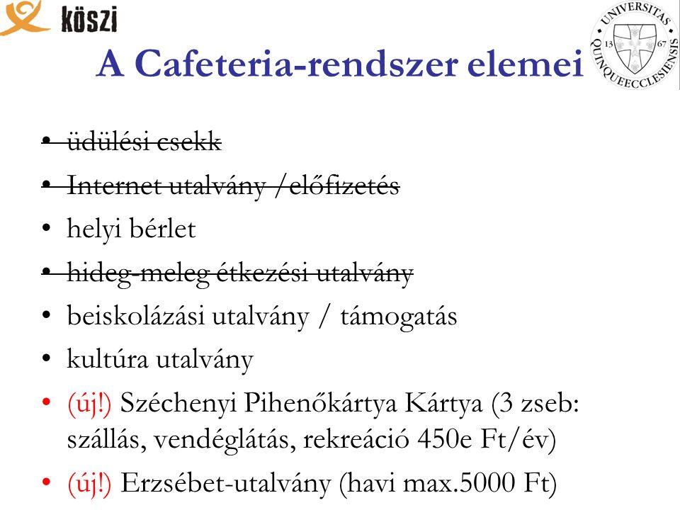 A Cafeteria-rendszer elemei üdülési csekk Internet utalvány /előfizetés helyi bérlet hideg-meleg étkezési utalvány beiskolázási utalvány / támogatás kultúra utalvány (új!) Széchenyi Pihenőkártya Kártya (3 zseb: szállás, vendéglátás, rekreáció 450e Ft/év) (új!) Erzsébet-utalvány (havi max.5000 Ft)