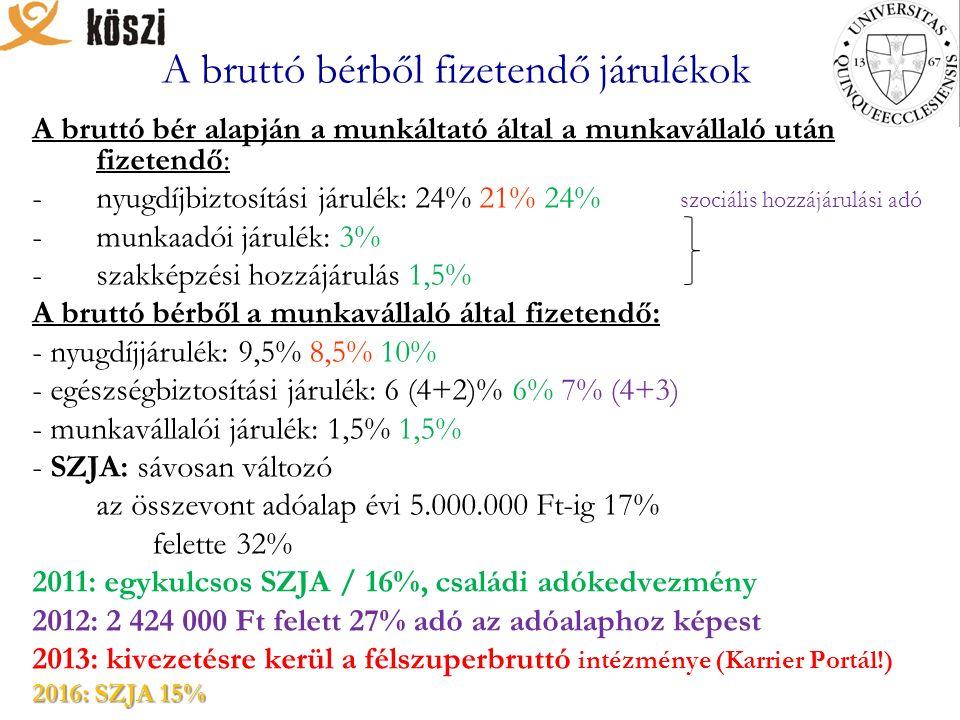 A bruttó bérből fizetendő járulékok A bruttó bér alapján a munkáltató által a munkavállaló után fizetendő: -nyugdíjbiztosítási járulék: 24% 21% 24% szociális hozzájárulási adó -munkaadói járulék: 3% -szakképzési hozzájárulás 1,5% A bruttó bérből a munkavállaló által fizetendő: - nyugdíjjárulék: 9,5% 8,5% 10% - egészségbiztosítási járulék: 6 (4+2)% 6% 7% (4+3) - munkavállalói járulék: 1,5% 1,5% - SZJA: sávosan változó az összevont adóalap évi 5.000.000 Ft-ig 17% felette 32% 2011: egykulcsos SZJA / 16%, családi adókedvezmény 2012: 2 424 000 Ft felett 27% adó az adóalaphoz képest 2013: kivezetésre kerül a félszuperbruttó intézménye (Karrier Portál!) 2016: SZJA 15%