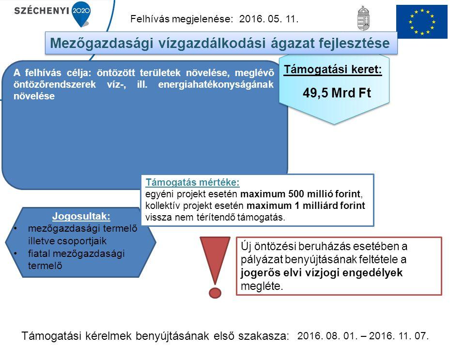 Mezőgazdasági vízgazdálkodási ágazat fejlesztése Támogatási keret: 49,5 Mrd Ft Felhívás megjelenése: 2016. 05. 11. A felhívás célja: öntözött területe