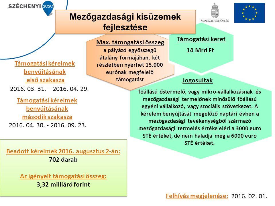 Max. támogatási összeg Mezőgazdasági kisüzemek fejlesztése a pályázó egyösszegű átalány formájában, két részletben nyerhet 15.000 eurónak megfelelő tá