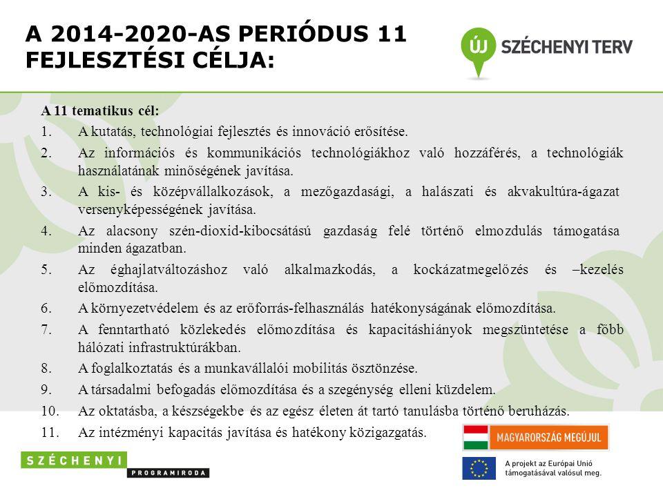 A 2014-2020-AS PERIÓDUS 11 FEJLESZTÉSI CÉLJA: A 11 tematikus cél: 1.A kutatás, technológiai fejlesztés és innováció erősítése.