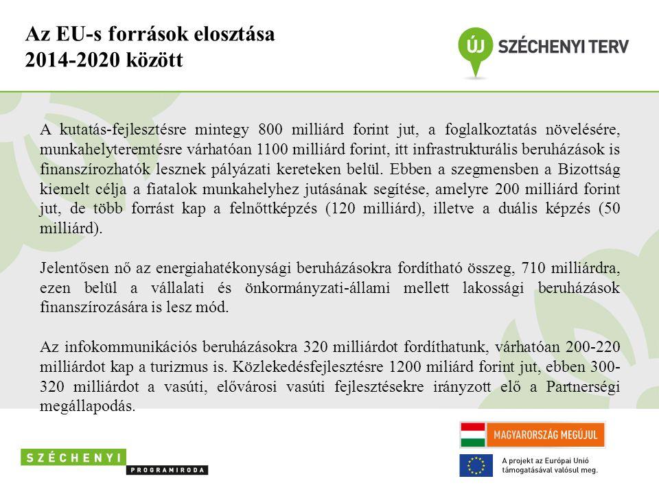 Az EU-s források elosztása 2014-2020 között A kutatás-fejlesztésre mintegy 800 milliárd forint jut, a foglalkoztatás növelésére, munkahelyteremtésre várhatóan 1100 milliárd forint, itt infrastrukturális beruházások is finanszírozhatók lesznek pályázati kereteken belül.