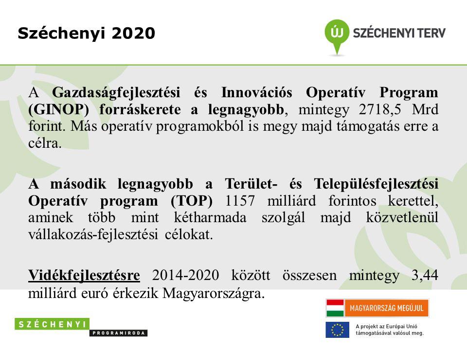 Széchenyi 2020 A Gazdaságfejlesztési és Innovációs Operatív Program (GINOP) forráskerete a legnagyobb, mintegy 2718,5 Mrd forint.