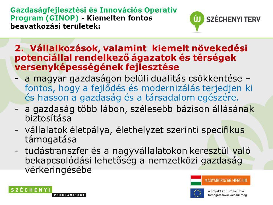 Gazdaságfejlesztési és Innovációs Operatív Program (GINOP) - Kiemelten fontos beavatkozási területek: 2.