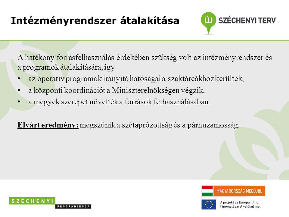 Magyarország Kormánya a 475/2013.(XII. 17.) Korm.