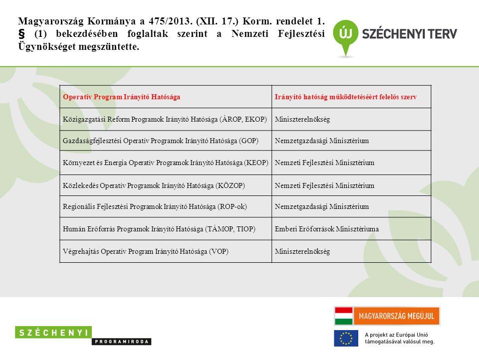 A Széchenyi 2020 keretében nevesített OPERATÍV PROGRAMOK Gazdaságfejlesztési Innovációs Operatív Program (GINOP): 2718,5 milliárd keretösszeggel, 36,4 százalékos forrásallokációval Terület és Településfejlesztési Operatív Program (TOP): 1157 milliárd, 15,5 % forrásallokációval, Versenyképes Közép-Magyarország Operatív Program (VEKOP): 269,3 milliárd forint 3,6 százalékos forrásallokációval, Emberi Erőforrás Fejlesztési Operatív Program (EFOP): 884,9 milliárd forint keretösszeggel, 11,6 százalékos forrásallokációval, Környezeti és Energetikai Hatékonysági Operatív Program (KEHOP): 1117,8 forint keretösszeggel, 14,9 százalékos forrásallokációval, Integrált Közlekedésfejlesztési Operatív Program (KOP): 1034,2 forint keretösszeggel, 13,8 százalékos forrásallokációval, Közigazgatás-Közszolgáltatás-fejlesztés Operatív Program (KÖFOP): 298,5 forint keretösszeggel, 4 százalékos forrásallokációval,