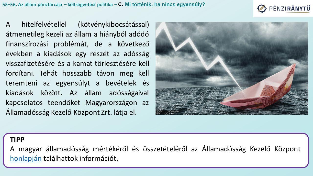 A hitelfelvétellel (kötvénykibocsátással) átmenetileg kezeli az állam a hiányból adódó finanszírozási problémát, de a következő években a kiadások eg