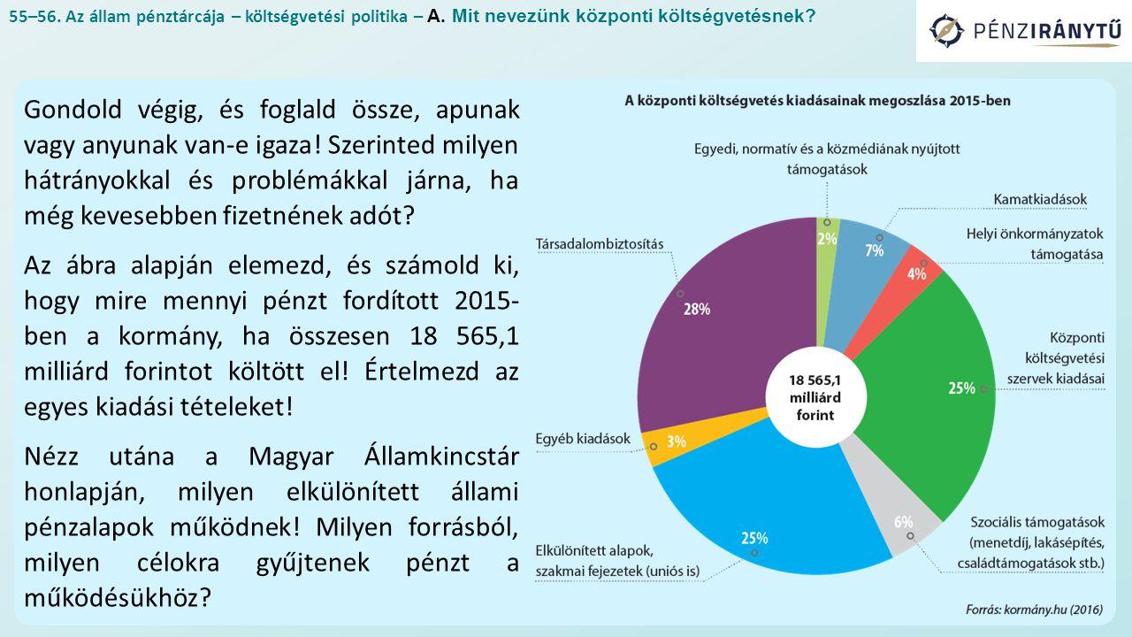 55–56. Az állam pénztárcája – költségvetési politika – A.