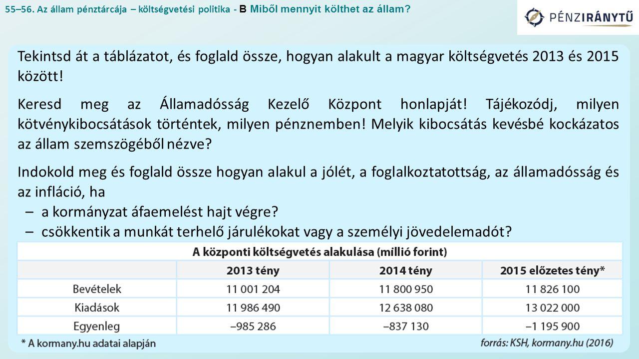 55–56. Az állam pénztárcája – költségvetési politika - B Miből mennyit költhet az állam? Tekintsd át a táblázatot, és foglald össze, hogyan alakult a