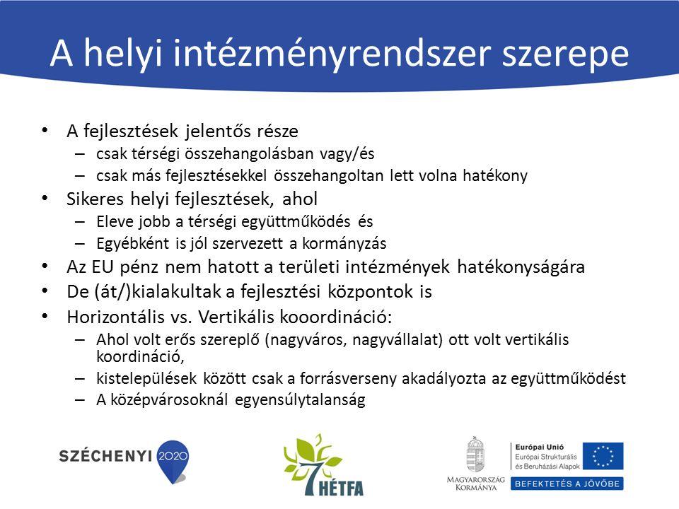 A helyi intézményrendszer szerepe A fejlesztések jelentős része – csak térségi összehangolásban vagy/és – csak más fejlesztésekkel összehangoltan lett volna hatékony Sikeres helyi fejlesztések, ahol – Eleve jobb a térségi együttműködés és – Egyébként is jól szervezett a kormányzás Az EU pénz nem hatott a területi intézmények hatékonyságára De (át/)kialakultak a fejlesztési központok is Horizontális vs.