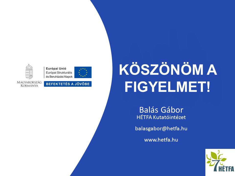 KÖSZÖNÖM A FIGYELMET! Balás Gábor HÉTFA Kutatóintézet balasgabor@hetfa.hu www.hetfa.hu