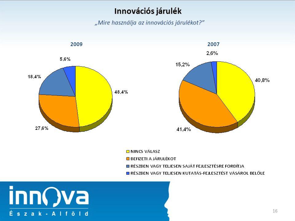 """16 """"Mire használja az innovációs járulékot """"Mire használja az innovációs járulékot Innovációs járulék 20092007"""