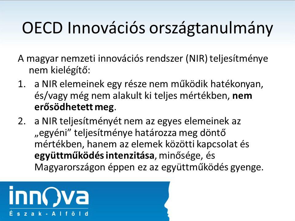 OECD Innovációs országtanulmány A magyar nemzeti innovációs rendszer (NIR) teljesítménye nem kielégítő: 1.a NIR elemeinek egy része nem működik hatékonyan, és/vagy még nem alakult ki teljes mértékben, nem erősödhetett meg.