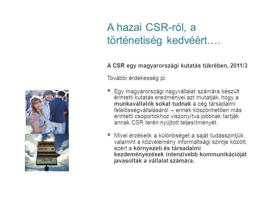 A hazai CSR-ról, a történetiség kedvéért…. A CSR egy magyarországi kutatás tükrében, 2011/3 További érdekesség pl.  Egy magyarországi nagyvállalat sz