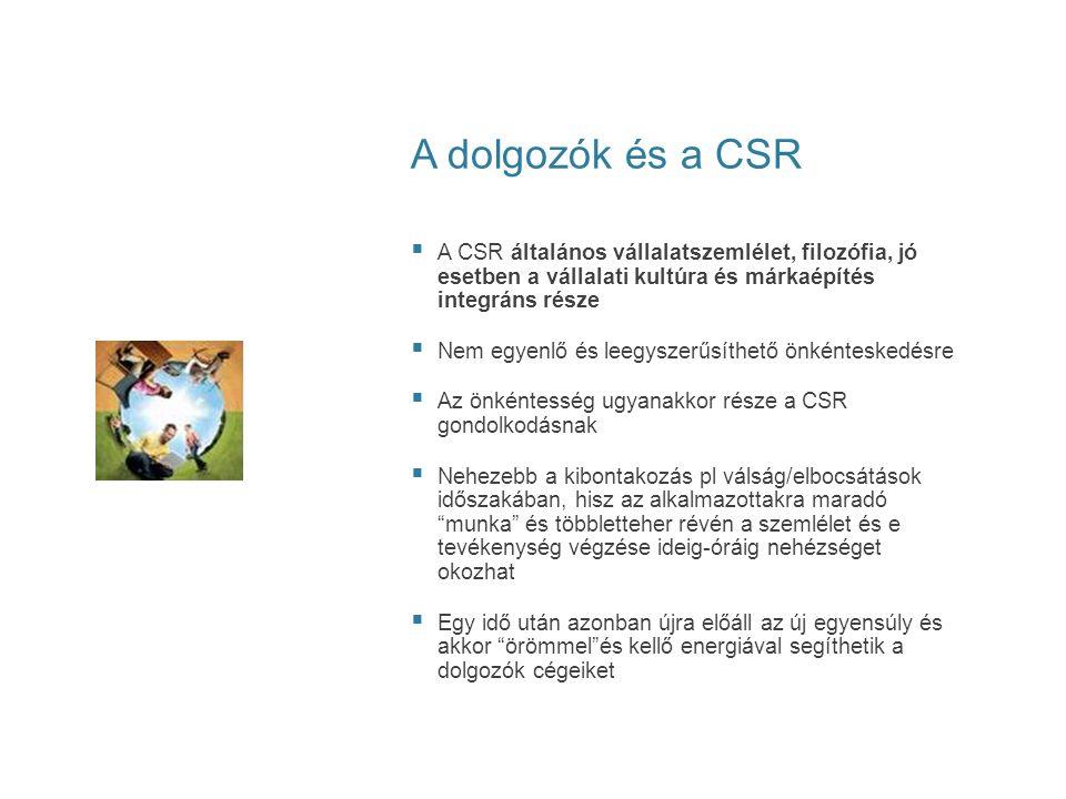 A dolgozók és a CSR  A CSR általános vállalatszemlélet, filozófia, jó esetben a vállalati kultúra és márkaépítés integráns része  Nem egyenlő és lee