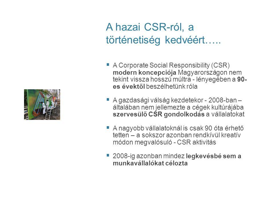 A hazai CSR-ról, a történetiség kedvéért…..  A Corporate Social Responsibility (CSR) modern koncepciója Magyarországon nem tekint vissza hosszú múltr
