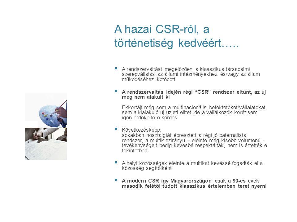 A hazai CSR-ról, a történetiség kedvéért…..  A rendszerváltást megelőzően a klasszikus társadalmi szerepvállalás az állami intézményekhez és/vagy az