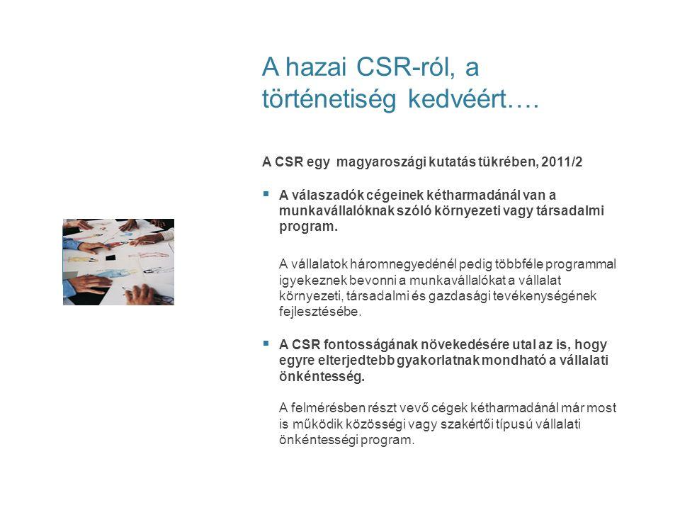 A hazai CSR-ról, a történetiség kedvéért…. A CSR egy magyaroszági kutatás tükrében, 2011/2  A válaszadók cégeinek kétharmadánál van a munkavállalókna