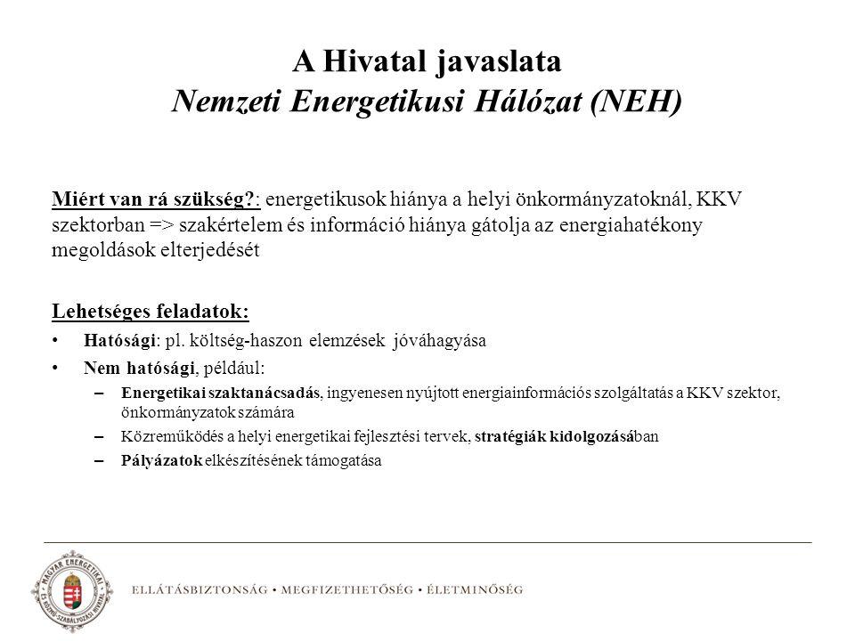 A Hivatal javaslata Nemzeti Energetikusi Hálózat (NEH) Miért van rá szükség : energetikusok hiánya a helyi önkormányzatoknál, KKV szektorban => szakértelem és információ hiánya gátolja az energiahatékony megoldások elterjedését Lehetséges feladatok: Hatósági: pl.