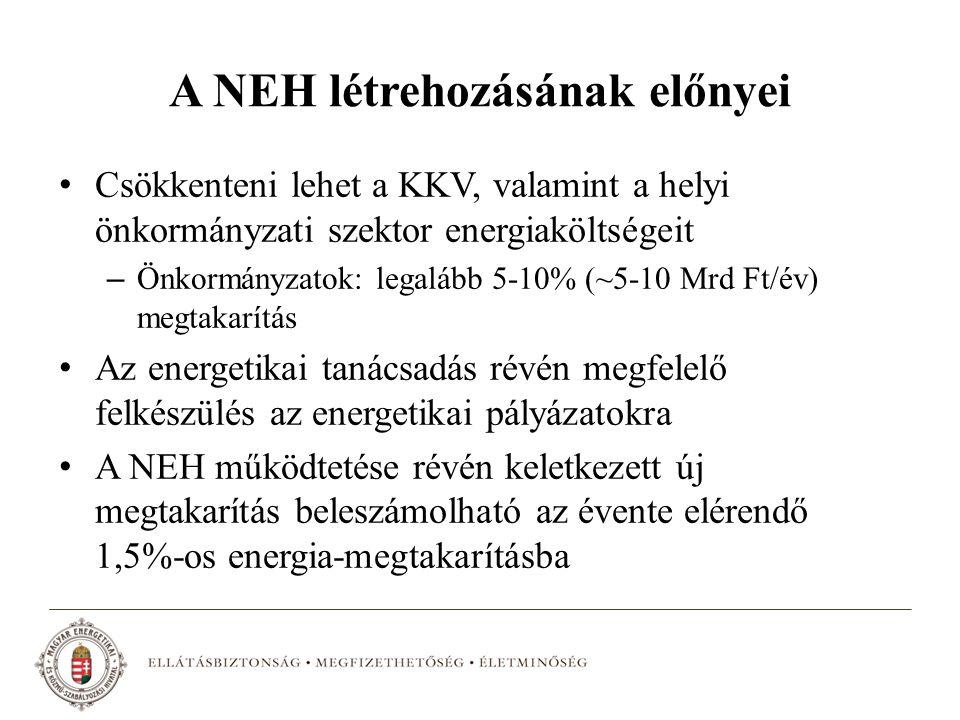 A NEH létrehozásának előnyei Csökkenteni lehet a KKV, valamint a helyi önkormányzati szektor energiaköltségeit – Önkormányzatok: legalább 5-10% (~5-10 Mrd Ft/év) megtakarítás Az energetikai tanácsadás révén megfelelő felkészülés az energetikai pályázatokra A NEH működtetése révén keletkezett új megtakarítás beleszámolható az évente elérendő 1,5%-os energia-megtakarításba