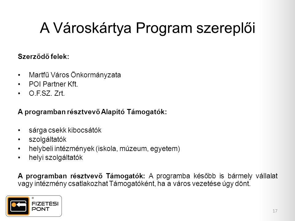 A Városkártya Program szereplői Szerződő felek: Martfű Város Önkormányzata POI Partner Kft.