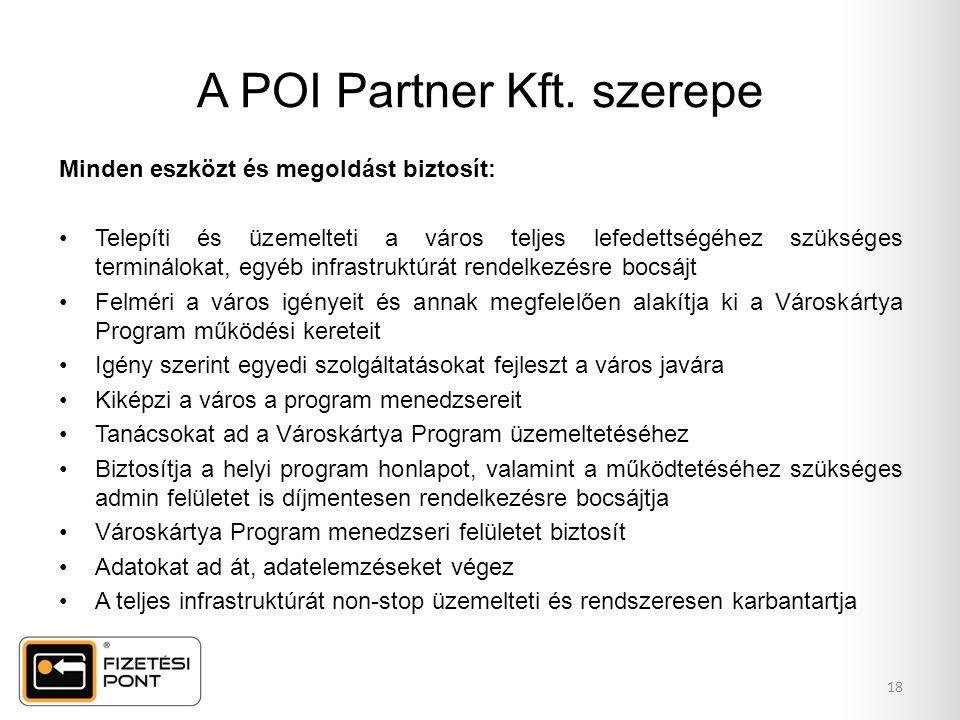 A POI Partner Kft.