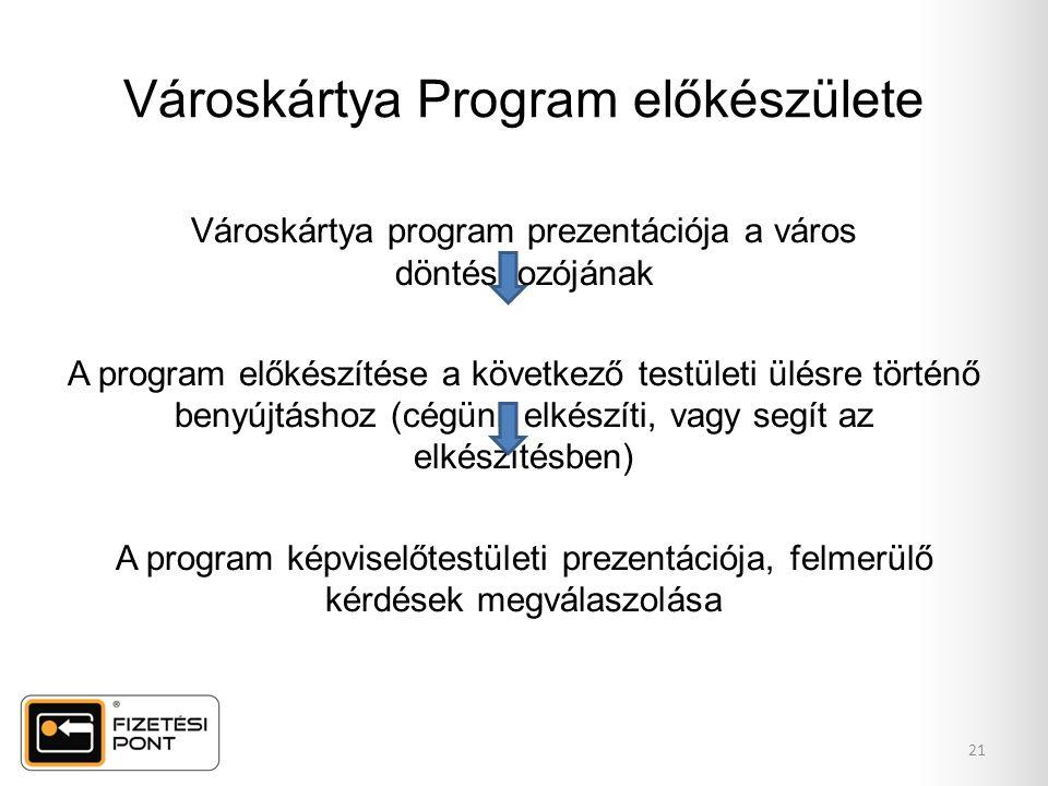 Városkártya Program előkészülete Városkártya program prezentációja a város döntéshozójának A program előkészítése a következő testületi ülésre történő benyújtáshoz (cégünk elkészíti, vagy segít az elkészítésben) A program képviselőtestületi prezentációja, felmerülő kérdések megválaszolása 21