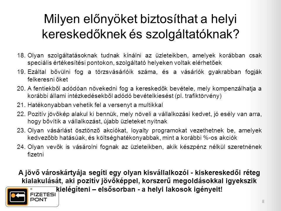 Az OFSZ Zrt.