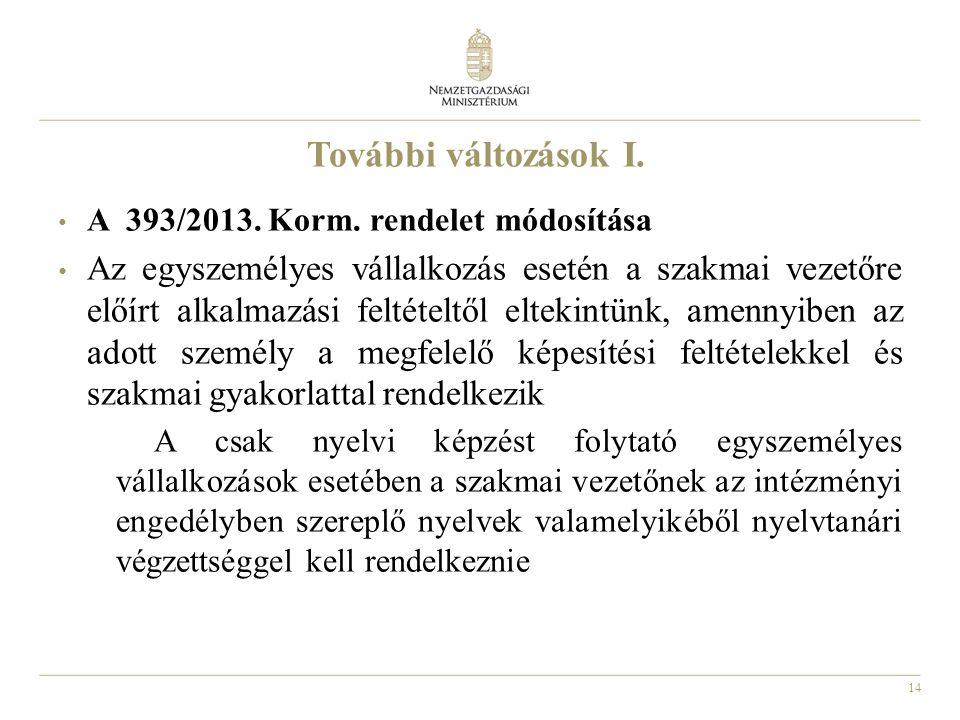 14 A 393/2013. Korm.