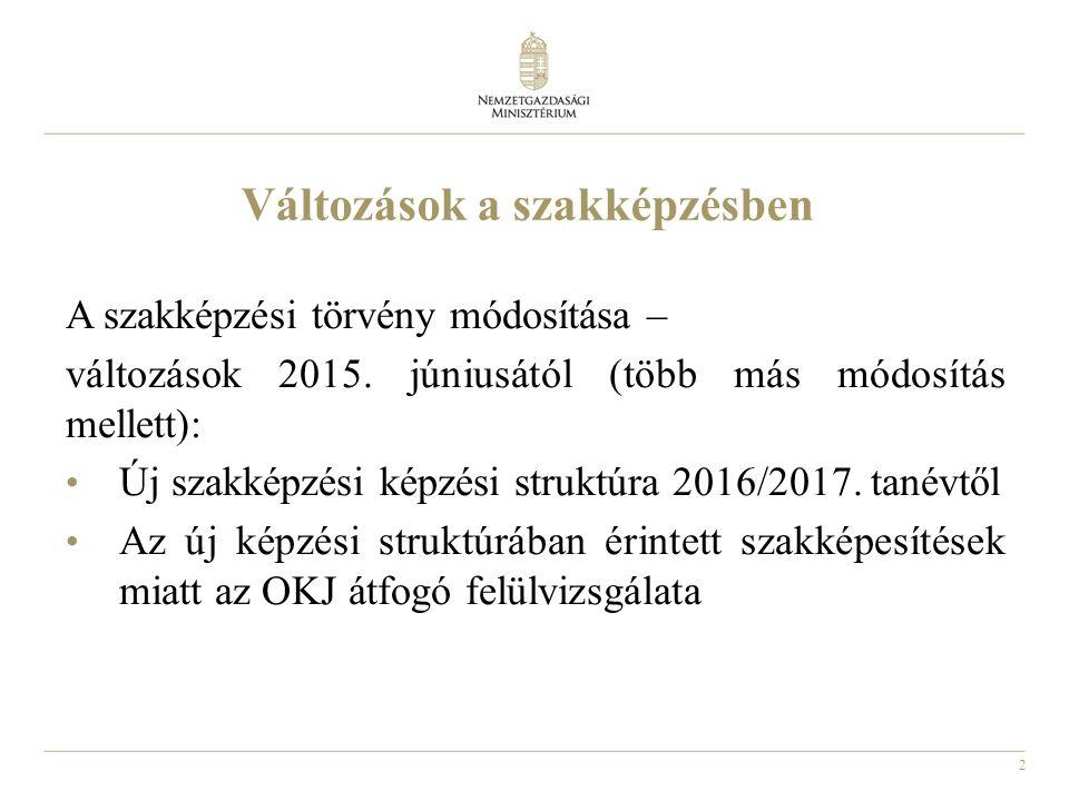 13 A módosítások hatályba lépése, átmeneti rendelkezések A módosításokat a hatálybalépéskor folyamatban lévő képzésekre nem kell alkalmazni, kivéve a képző OKJ-s képzésekkel összefüggő hirdetéseit, tájékoztatóit A módosítások 2015.