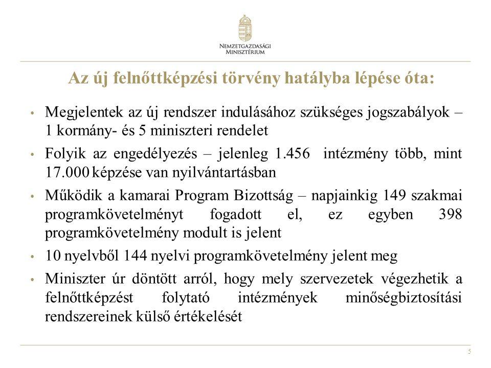 6 A felnőttképzési törvény 2015.