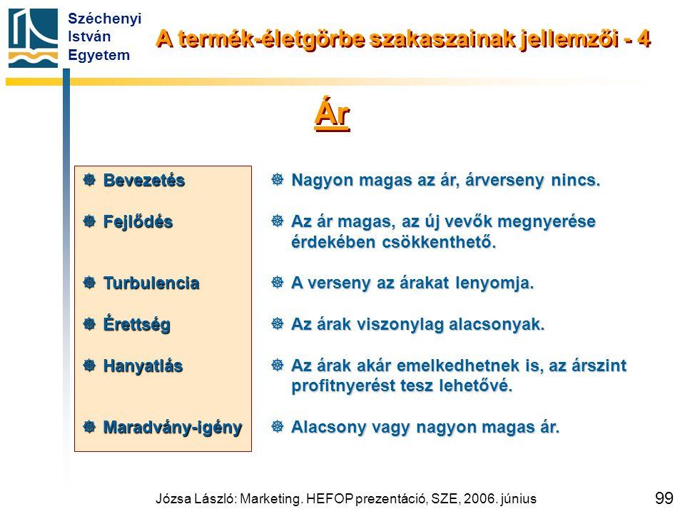 Széchenyi István Egyetem Józsa László: Marketing. HEFOP prezentáció, SZE, 2006. június 99  Nagyon magas az ár, árverseny nincs.  Az ár magas, az új